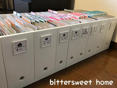 書類整理、ホームファイリング、ScanSnap